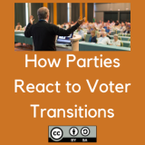 How Parties React to Voter Transitions